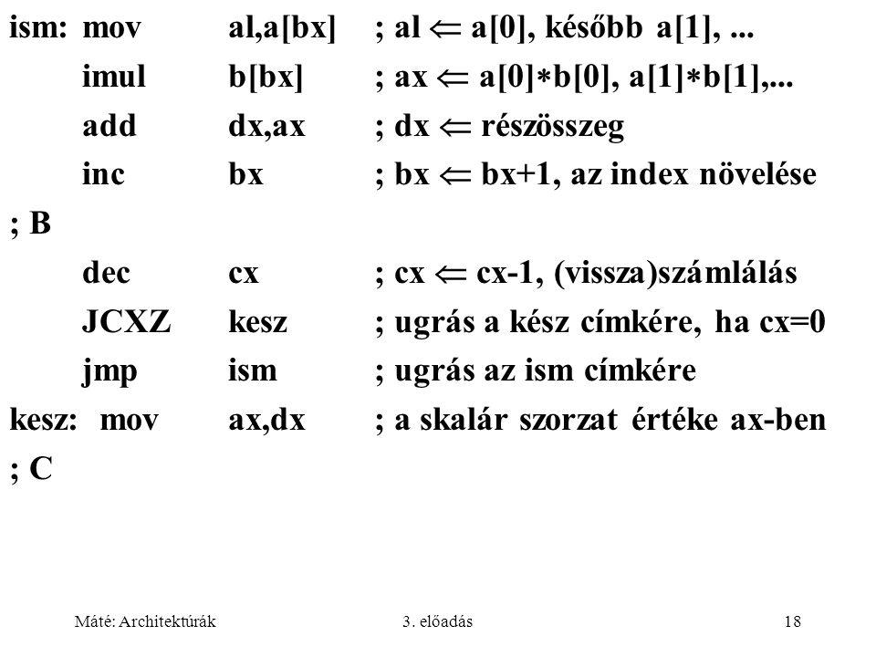 ism: mov al,a[bx] ; al  a[0], később a[1], ...